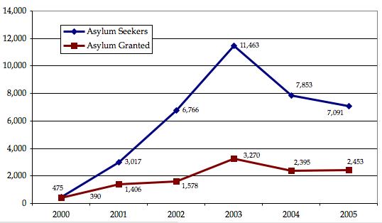 ecuador jobs ecuador diversity in migration migrationpolicyorg