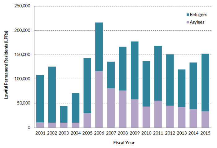 pakistan statistical yearbook 2017 pdf