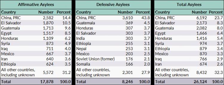 Case study refugees international
