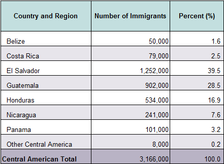 Where can i find a website for information on the whole immigration issue in the United States?
