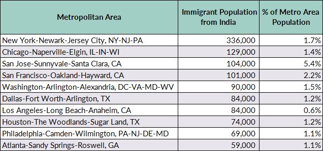 top dating byer i Amerika gratis dating for singler