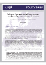 Refugee Sponsorship Programs: A Global State of Play and Opportunities for Investment