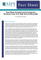 How Many Unauthorized Immigrants Graduate from U.S. High Schools Annually?