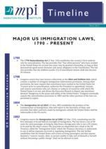 Major U.S. Immigration Laws, 1790 - Present | migrationpolicy.org