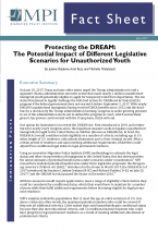 Protecting the DREAM: The Potential Impact of Different Legislative Scenarios for Unauthorized Youth